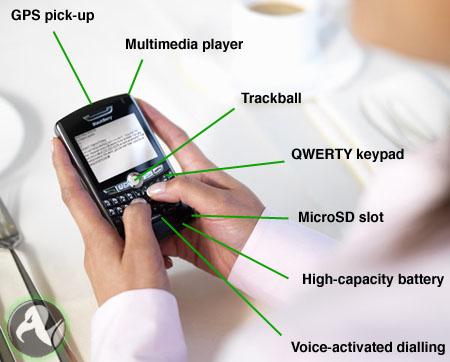 blackberry-qua-khu-huy-hoang-voi-the-he-7x-8x-nay-con-dau